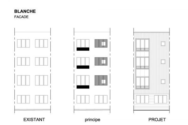 Blanche - principe de façade